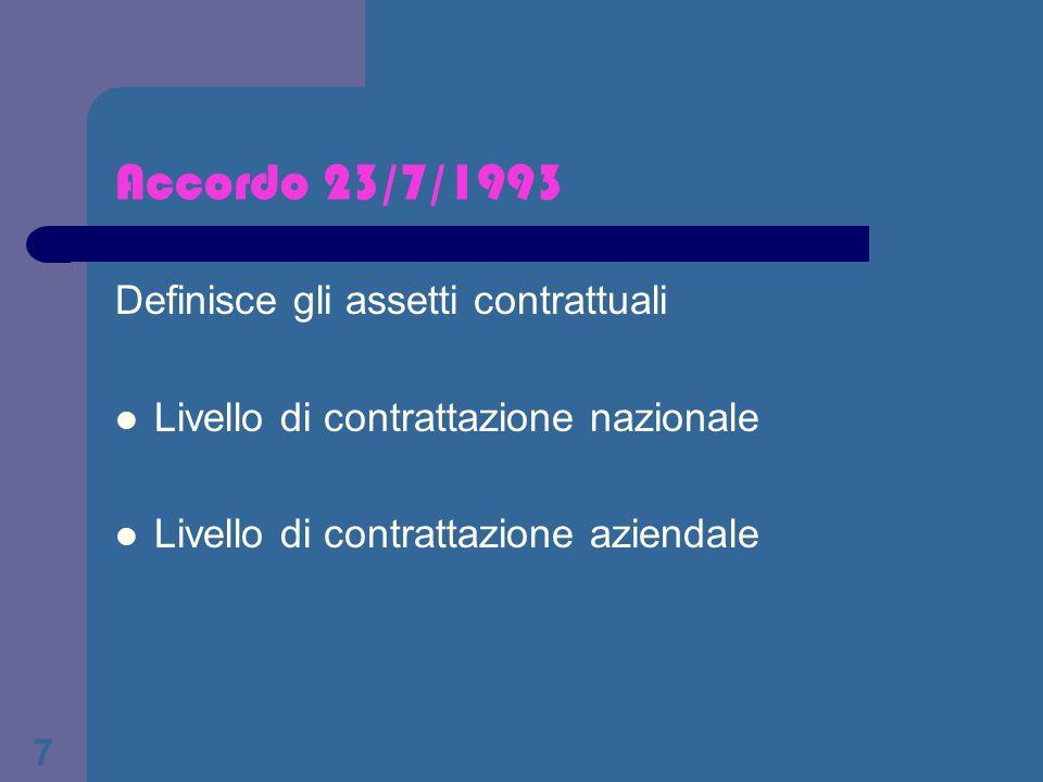 7 Accordo 23/7/1993 Definisce gli assetti contrattuali Livello di contrattazione nazionale Livello di contrattazione aziendale