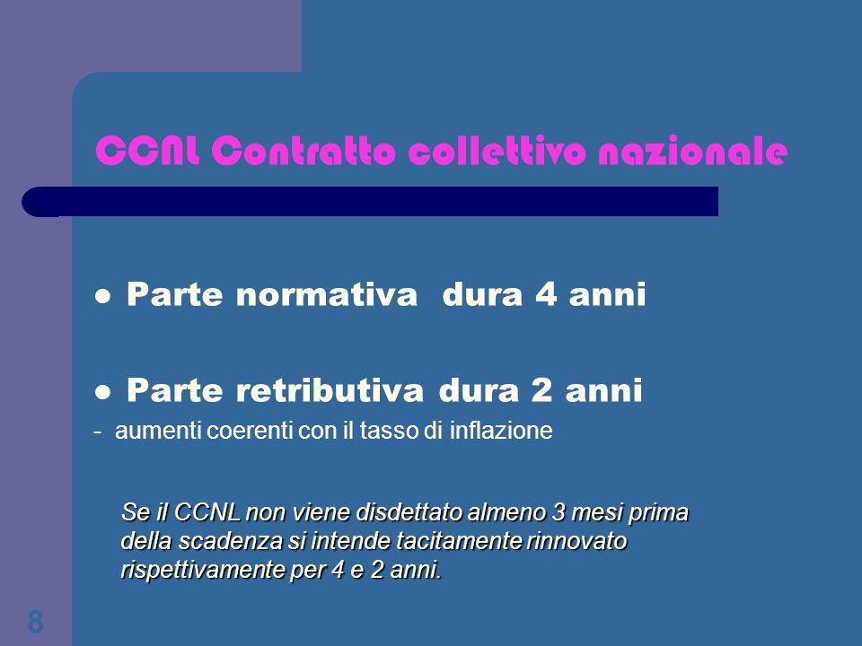 8 CCNL Contratto collettivo nazionale Parte normativa dura 4 anni Parte retributiva dura 2 anni - aumenti coerenti con il tasso di inflazione Se il CC
