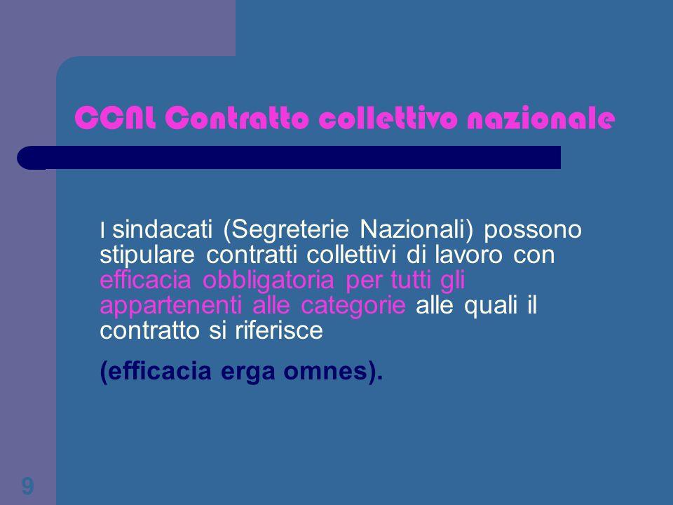 10 CCNL Contratto collettivo nazionale Parte obbligatoria Insieme di clausole che regolano i rapporti tra le parti stipulanti Parte normativa Insieme di clausole che regolano i rapporti individuali di lavoro