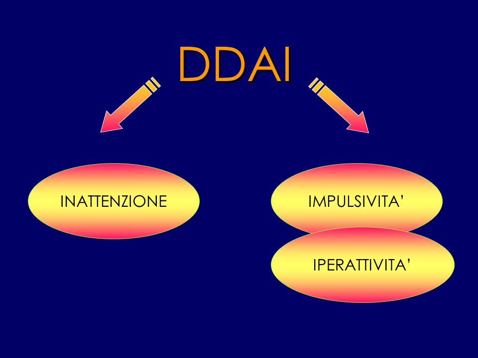 IMPULSIVITAINATTENZIONE IPERATTIVITA DDAI