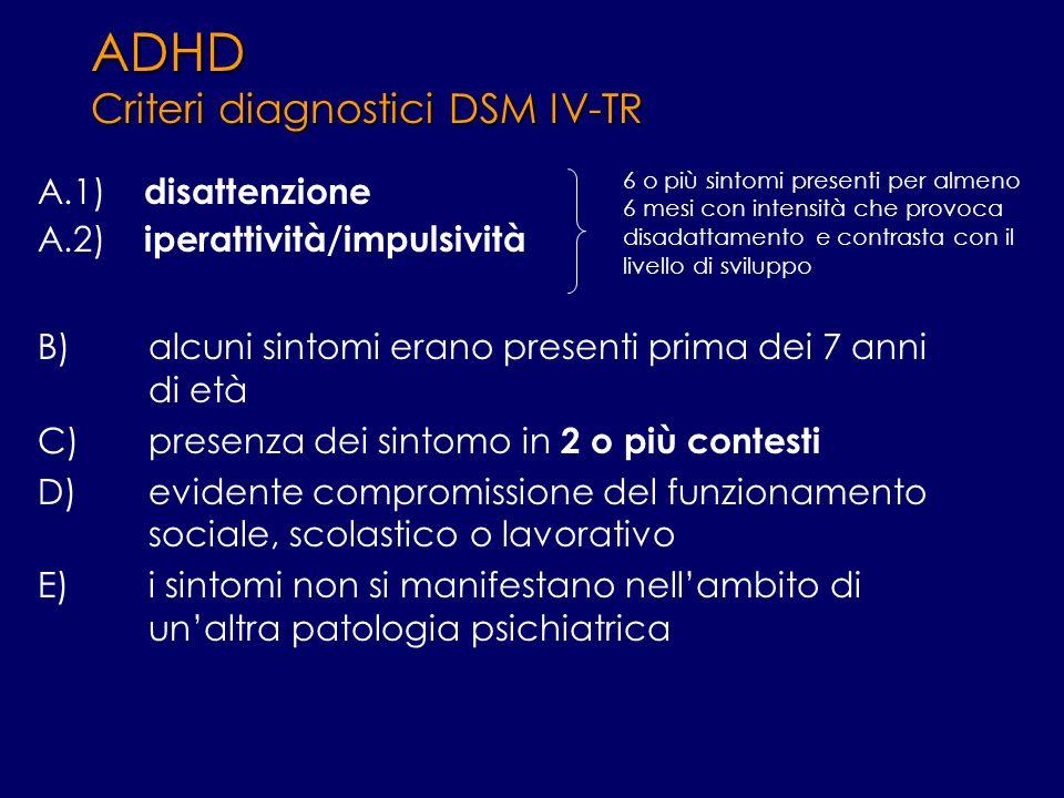 ADHD Criteri diagnostici DSM IV-TR A.1) disattenzione A.2) iperattività/impulsività 6 o più sintomi presenti per almeno 6 mesi con intensità che provo