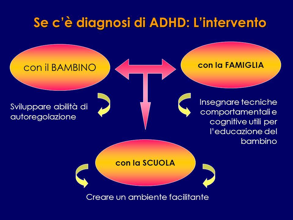 con il BAMBINO con la SCUOLA con la FAMIGLIA Se cè diagnosi di ADHD: Lintervento Sviluppare abilità di autoregolazione Creare un ambiente facilitante