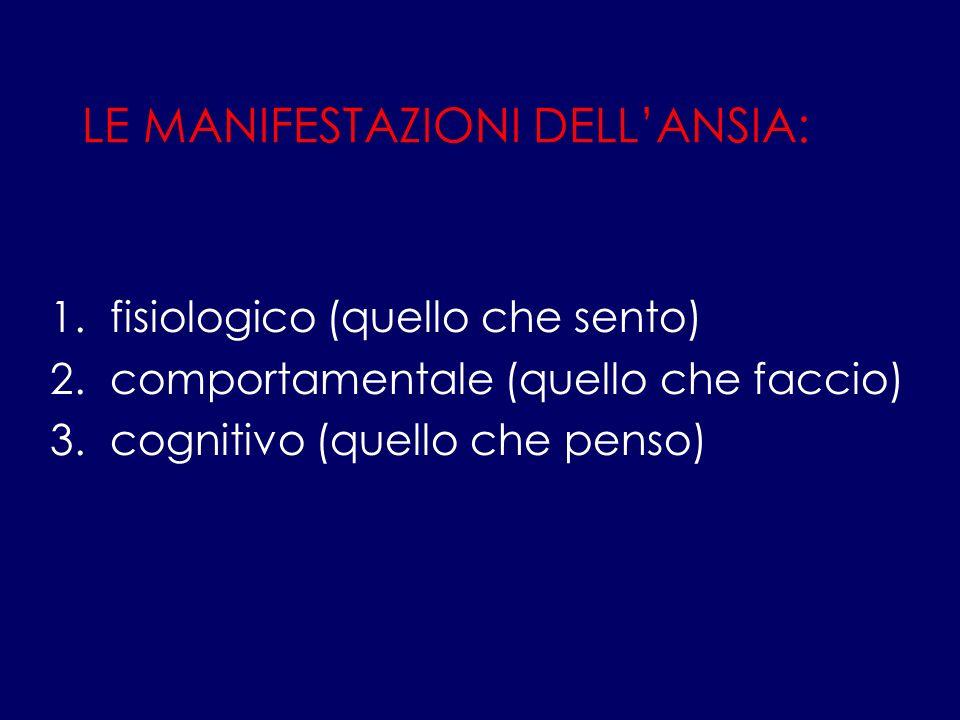 LE MANIFESTAZIONI DELLANSIA: 1. fisiologico (quello che sento) 2. comportamentale (quello che faccio) 3. cognitivo (quello che penso)