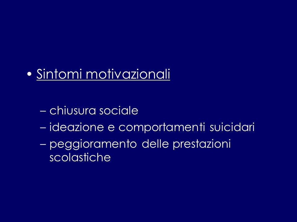 Sintomi motivazionali –chiusura sociale –ideazione e comportamenti suicidari –peggioramento delle prestazioni scolastiche