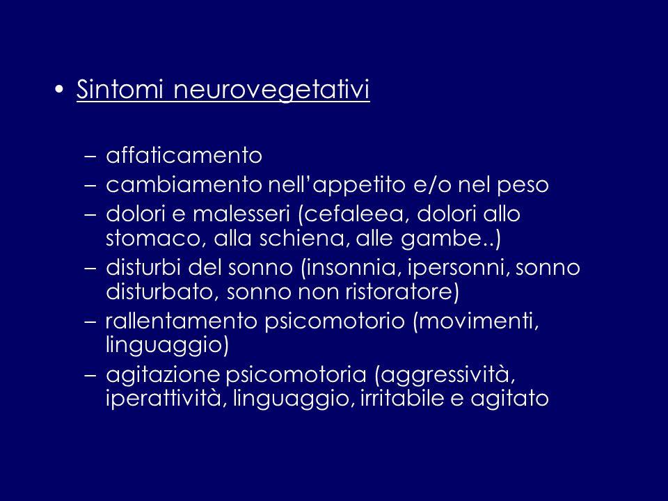 Sintomi neurovegetativi –affaticamento –cambiamento nellappetito e/o nel peso –dolori e malesseri (cefaleea, dolori allo stomaco, alla schiena, alle g