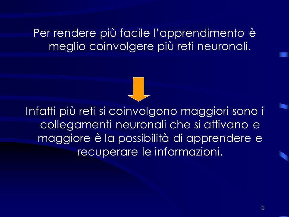 1 Per rendere più facile lapprendimento è meglio coinvolgere più reti neuronali. Infatti più reti si coinvolgono maggiori sono i collegamenti neuronal