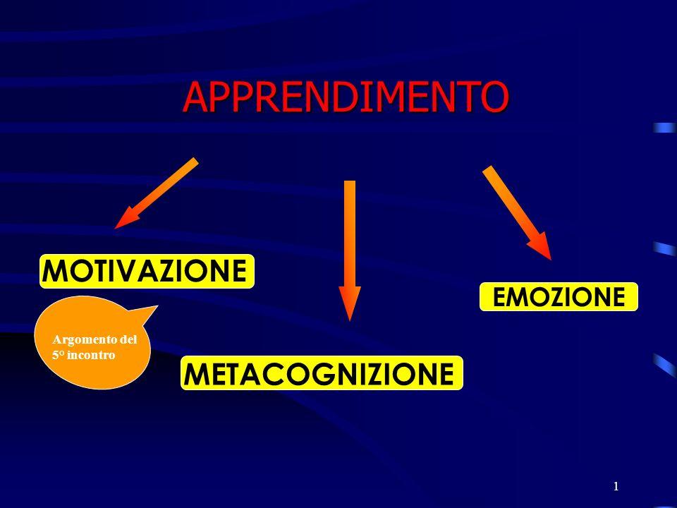 1 EMOZIONE METACOGNIZIONE APPRENDIMENTO MOTIVAZIONE Argomento del 5° incontro
