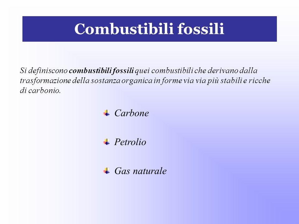 Combustibili fossili Si definiscono combustibili fossili quei combustibili che derivano dalla trasformazione della sostanza organica in forme via via