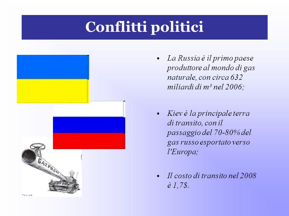 Conflitti politici La Russia è il primo paese produttore al mondo di gas naturale, con circa 632 miliardi di m³ nel 2006; Kiev è la principale terra d