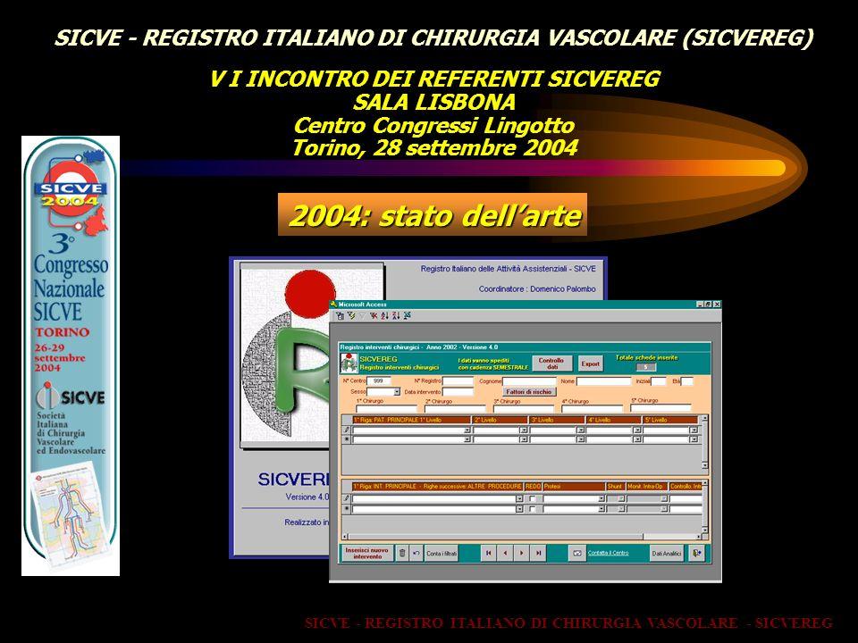 SICVE - REGISTRO ITALIANO DI CHIRURGIA VASCOLARE (SICVEREG) V I INCONTRO DEI REFERENTI SICVEREG SALA LISBONA Centro Congressi Lingotto Torino, 28 sett