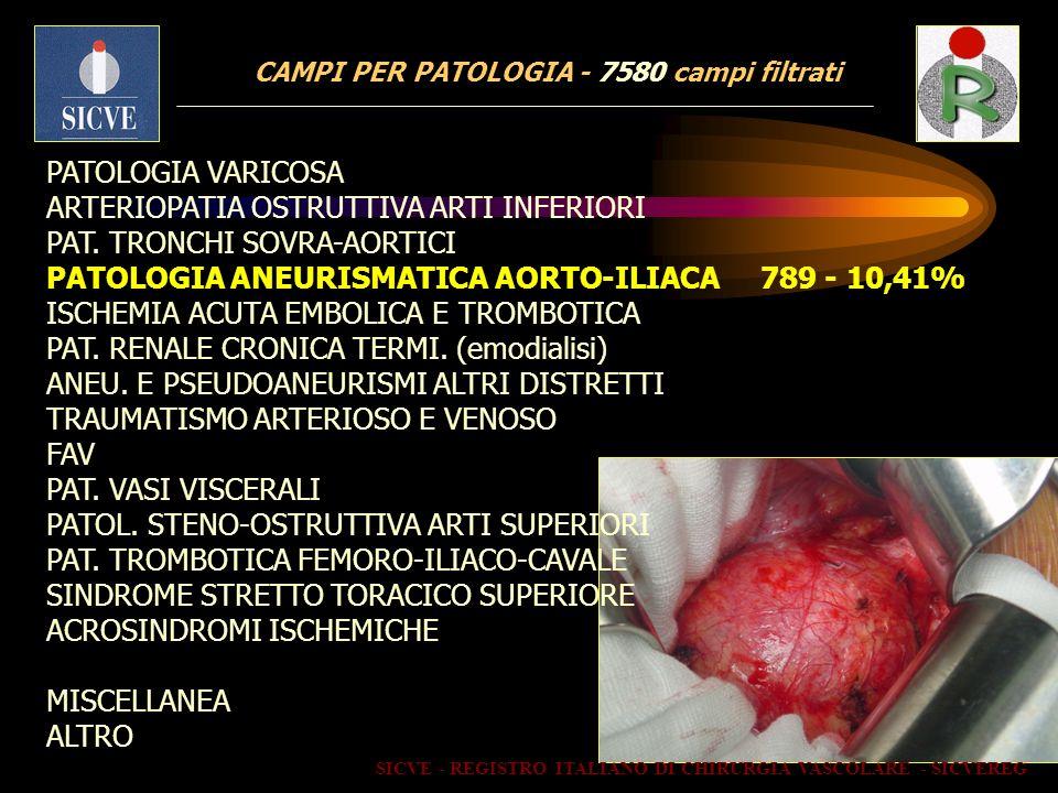CAMPI PER PATOLOGIA - 7580 campi filtrati PATOLOGIA VARICOSA ARTERIOPATIA OSTRUTTIVA ARTI INFERIORI PAT. TRONCHI SOVRA-AORTICI PATOLOGIA ANEURISMATICA
