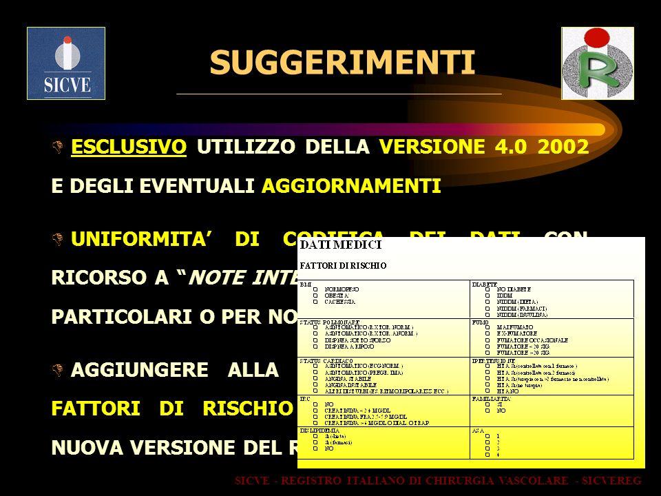 SUGGERIMENTI ESCLUSIVO UTILIZZO DELLA VERSIONE 4.0 2002 E DEGLI EVENTUALI AGGIORNAMENTI UNIFORMITA DI CODIFICA DEI DATI CON RICORSO A NOTE INTERVENTI