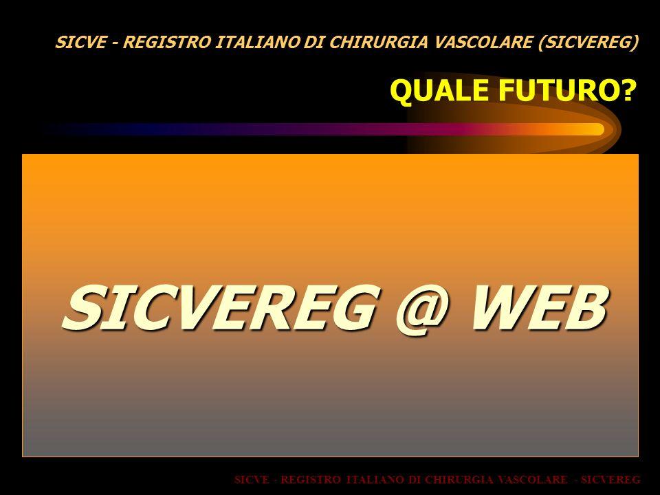 SICVEREG @ WEB SICVE - REGISTRO ITALIANO DI CHIRURGIA VASCOLARE - SICVEREG SICVE - REGISTRO ITALIANO DI CHIRURGIA VASCOLARE (SICVEREG) QUALE FUTURO?