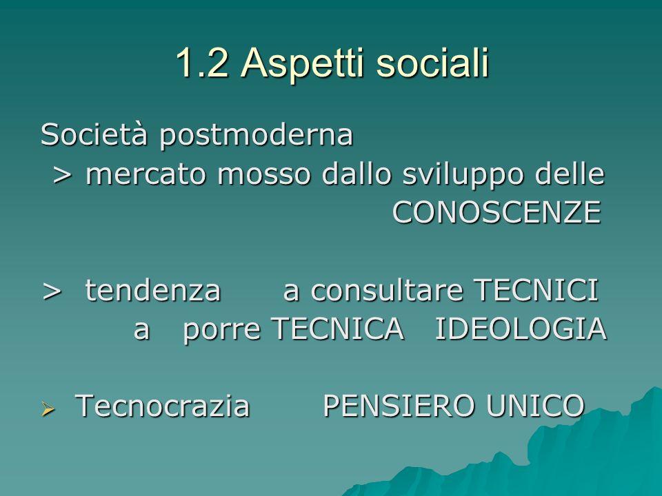 1.2 Aspetti sociali Società postmoderna > mercato mosso dallo sviluppo delle > mercato mosso dallo sviluppo delle CONOSCENZE CONOSCENZE > tendenza a c