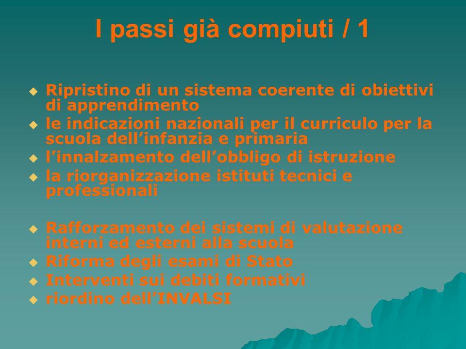 I passi già compiuti / 1 Ripristino di un sistema coerente di obiettivi di apprendimento le indicazioni nazionali per il curriculo per la scuola delli