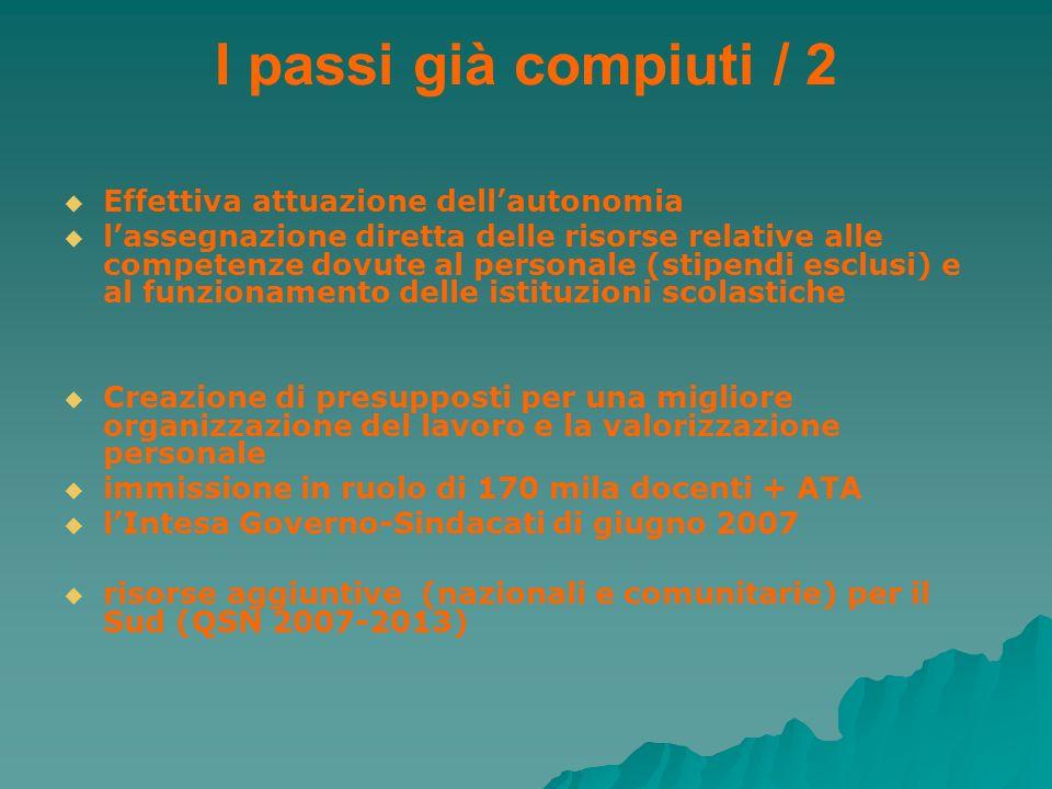 I passi già compiuti / 2 Effettiva attuazione dellautonomia lassegnazione diretta delle risorse relative alle competenze dovute al personale (stipendi