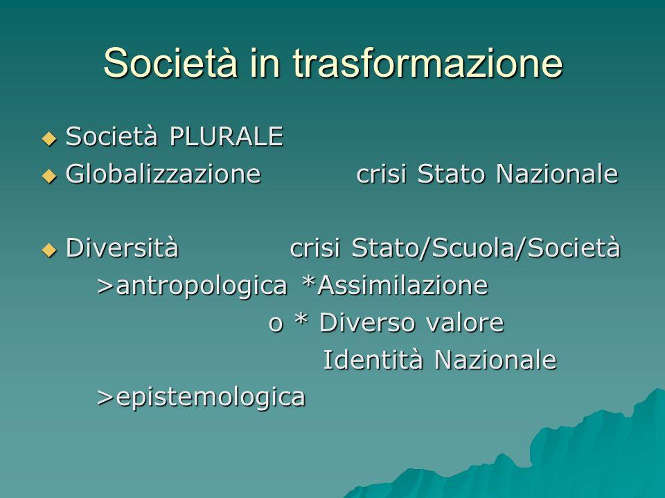 Società in trasformazione Società PLURALE Società PLURALE Globalizzazione crisi Stato Nazionale Globalizzazione crisi Stato Nazionale Diversità crisi