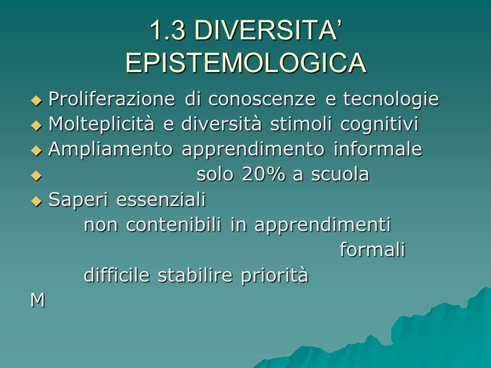 1.3 DIVERSITA EPISTEMOLOGICA Proliferazione di conoscenze e tecnologie Proliferazione di conoscenze e tecnologie Molteplicità e diversità stimoli cogn