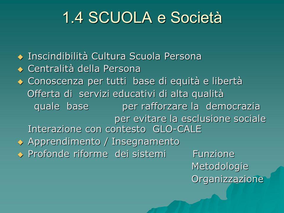 1.4 SCUOLA e Società Inscindibilità Cultura Scuola Persona Inscindibilità Cultura Scuola Persona Centralità della Persona Centralità della Persona Con