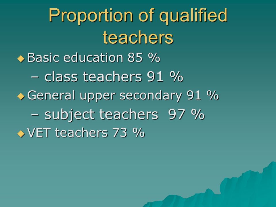 Proportion of qualified teachers Basic education 85 % Basic education 85 % – class teachers 91 % General upper secondary 91 % General upper secondary