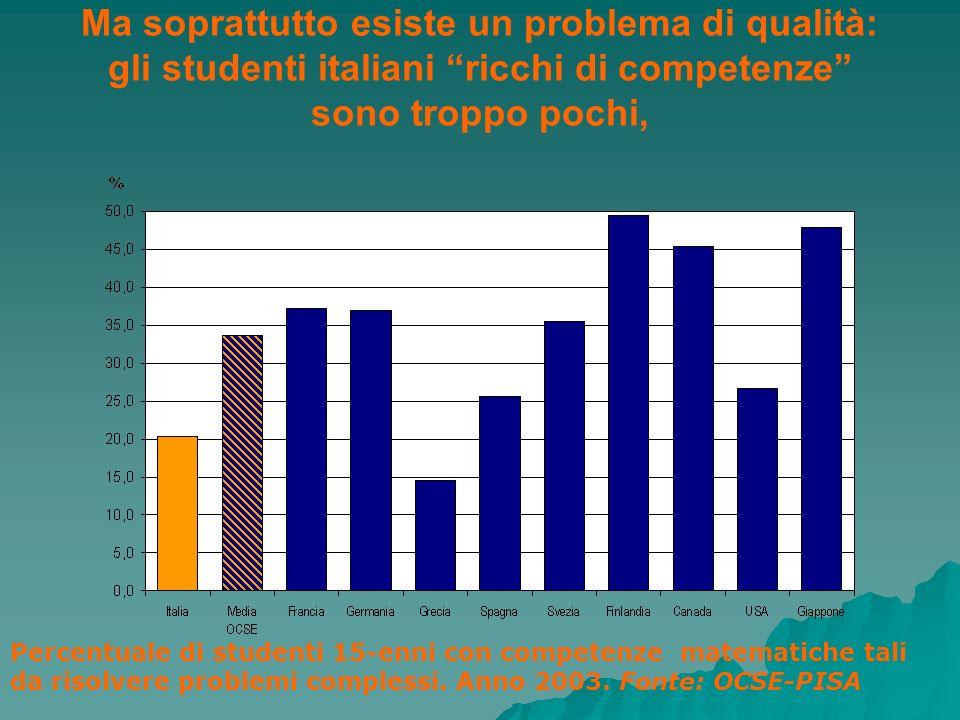 Ma soprattutto esiste un problema di qualità: gli studenti italiani ricchi di competenze sono troppo pochi, Percentuale di studenti 15-enni con compet