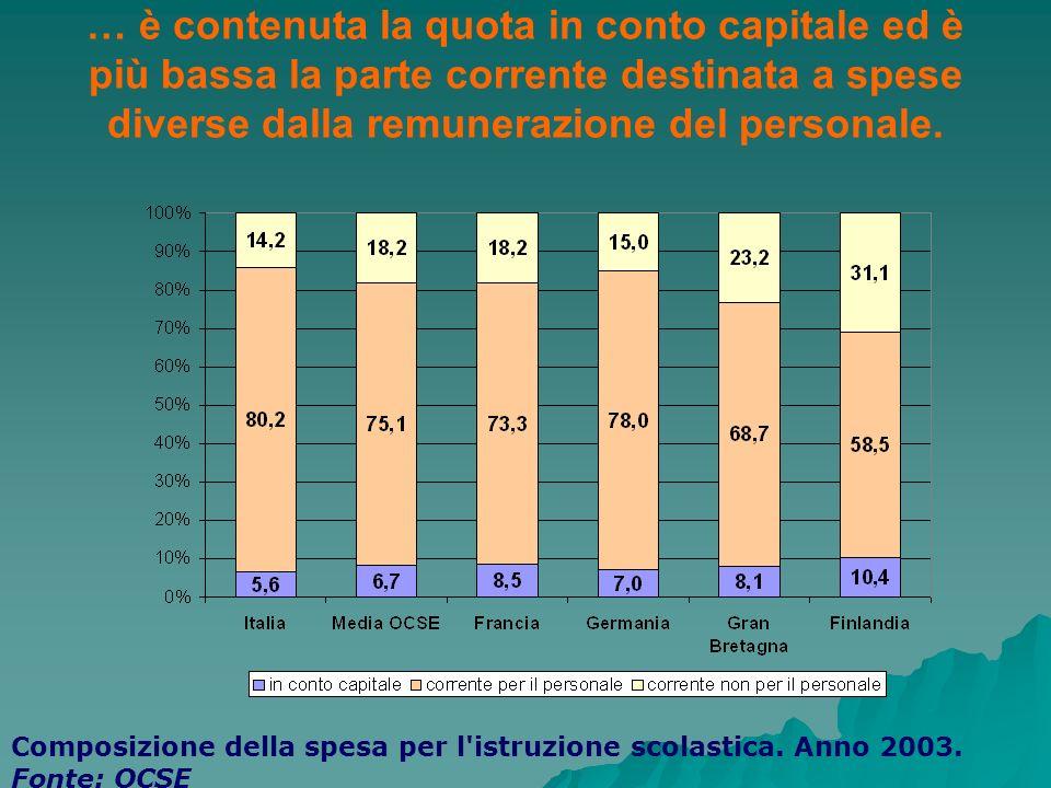 … è contenuta la quota in conto capitale ed è più bassa la parte corrente destinata a spese diverse dalla remunerazione del personale. Composizione de