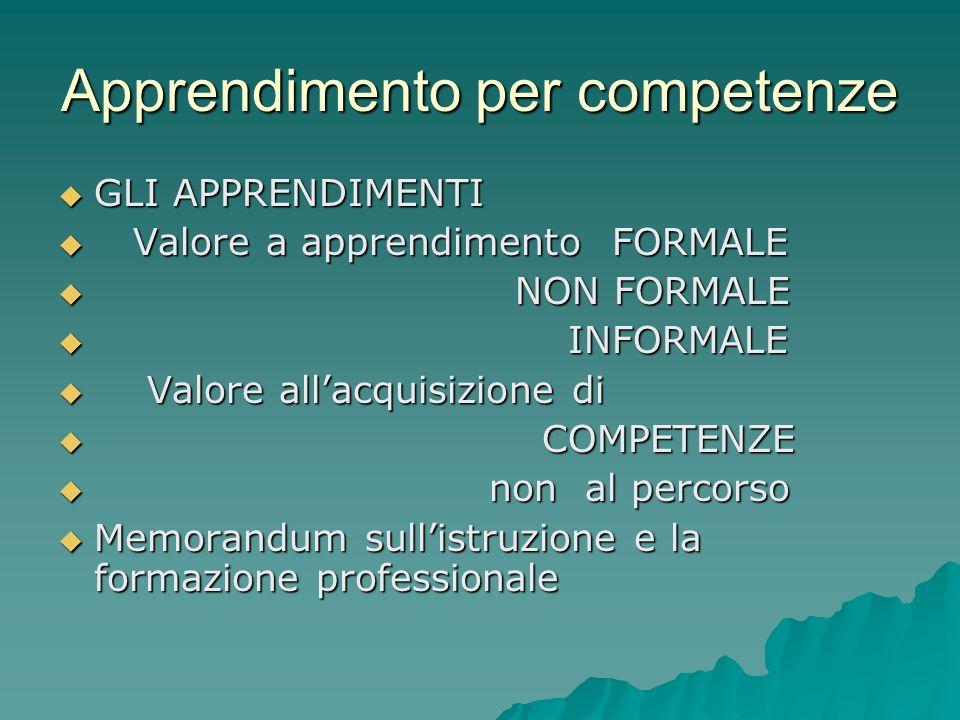 Apprendimento per competenze GLI APPRENDIMENTI GLI APPRENDIMENTI Valore a apprendimento FORMALE Valore a apprendimento FORMALE NON FORMALE NON FORMALE