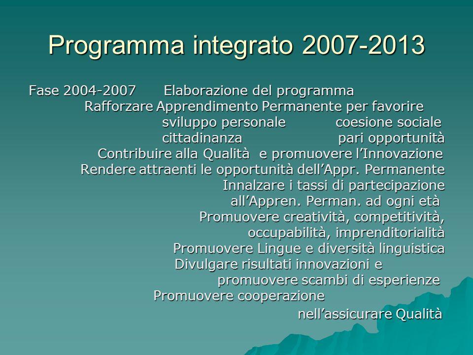 Programma integrato 2007-2013 Fase 2004-2007 Elaborazione del programma Rafforzare Apprendimento Permanente per favorire Rafforzare Apprendimento Perm