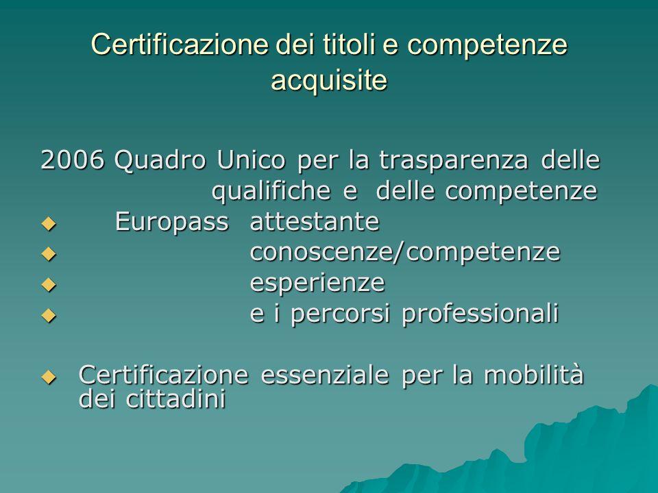 Certificazione dei titoli e competenze acquisite 2006 Quadro Unico per la trasparenza delle qualifiche e delle competenze qualifiche e delle competenz