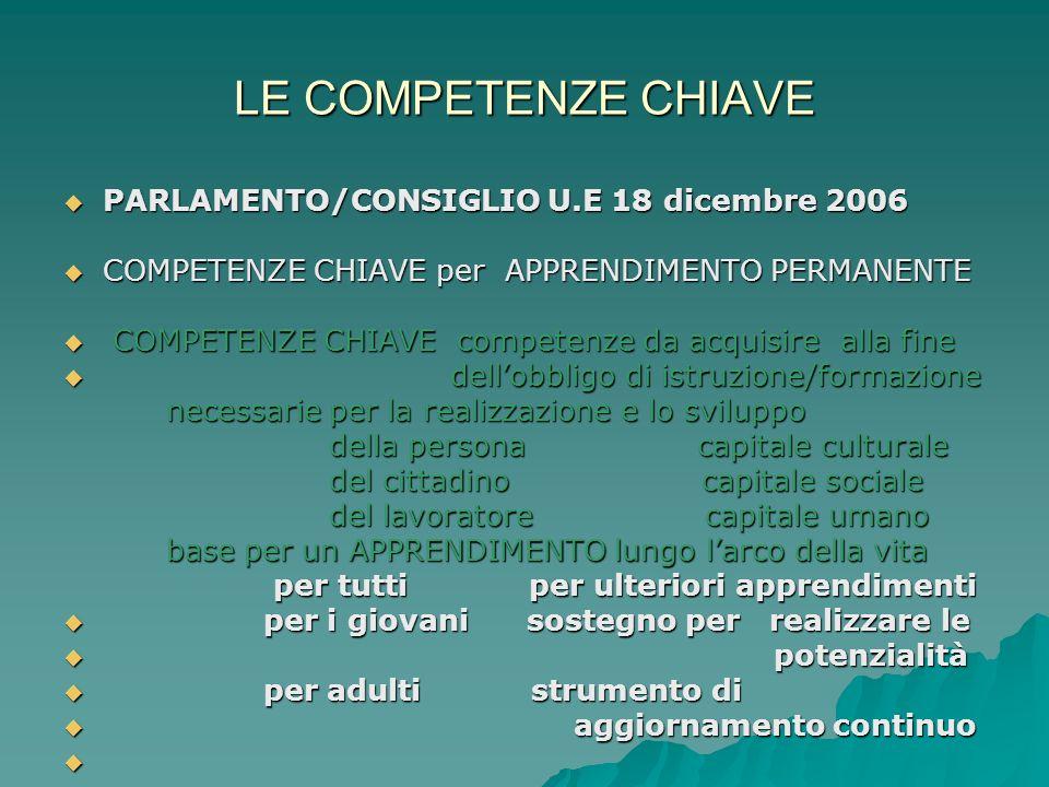 LE COMPETENZE CHIAVE PARLAMENTO/CONSIGLIO U.E 18 dicembre 2006 PARLAMENTO/CONSIGLIO U.E 18 dicembre 2006 COMPETENZE CHIAVE per APPRENDIMENTO PERMANENT
