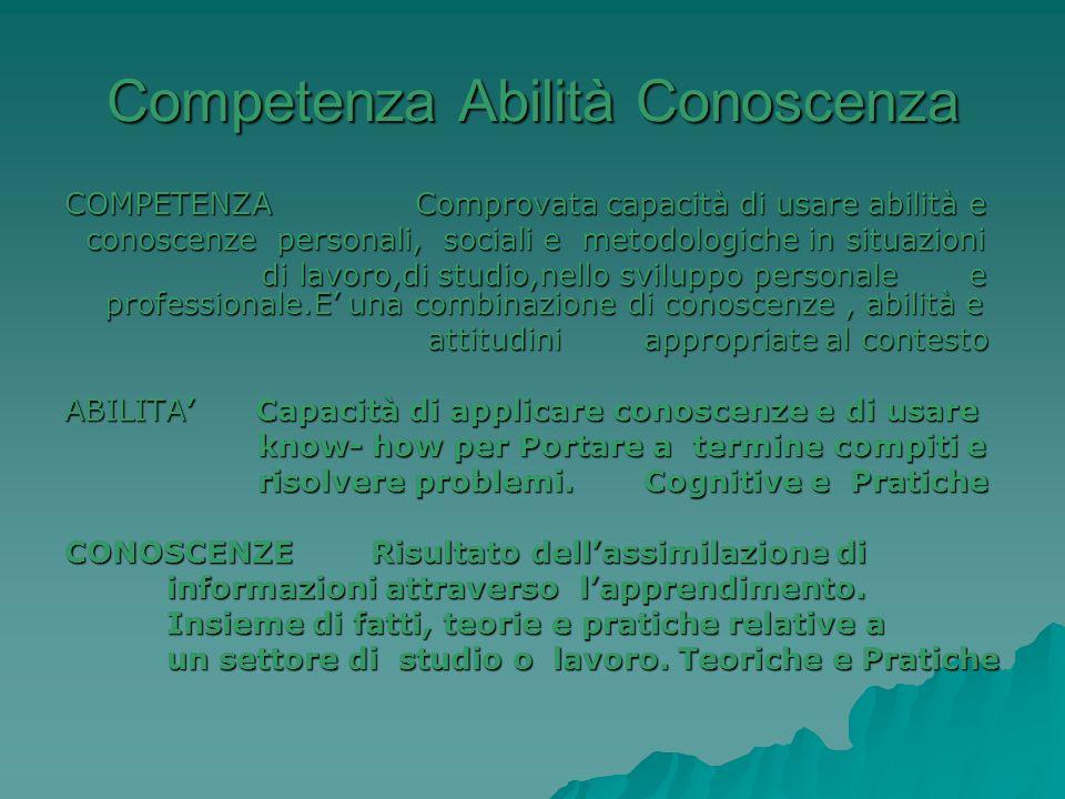 Competenza Abilità Conoscenza COMPETENZA Comprovata capacità di usare abilità e conoscenze personali, sociali e metodologiche in situazioni conoscenze