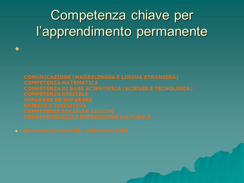 Competenza chiave per lapprendimento permanente COMUNICAZIONE (MADRELINGUA E LINGUA STRANIERA) COMPETENZA MATEMATICA COMPETENZA DI BASE SCIENTIFICA (S