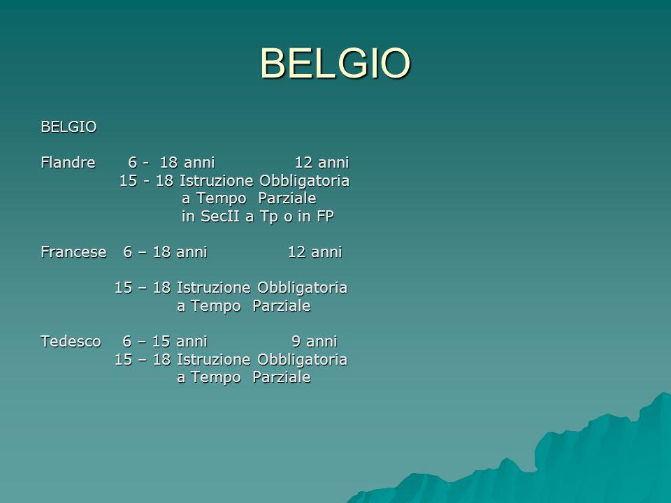 BELGIO BELGIO Flandre 6 - 18 anni 12 anni 15 - 18 Istruzione Obbligatoria 15 - 18 Istruzione Obbligatoria a Tempo Parziale a Tempo Parziale in SecII a