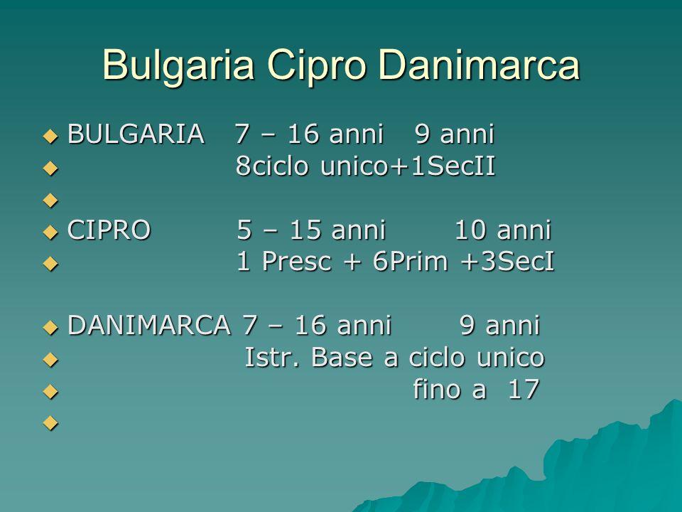 Bulgaria Cipro Danimarca BULGARIA 7 – 16 anni 9 anni BULGARIA 7 – 16 anni 9 anni 8ciclo unico+1SecII 8ciclo unico+1SecII CIPRO 5 – 15 anni 10 anni CIP