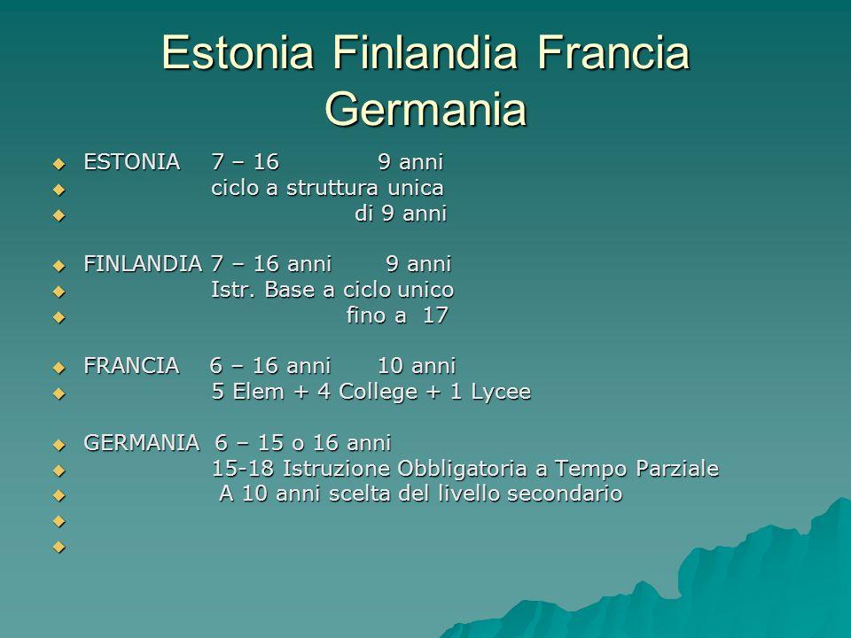 Estonia Finlandia Francia Germania ESTONIA 7 – 16 9 anni ESTONIA 7 – 16 9 anni ciclo a struttura unica ciclo a struttura unica di 9 anni di 9 anni FIN