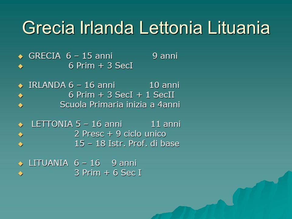 Grecia Irlanda Lettonia Lituania GRECIA 6 – 15 anni 9 anni GRECIA 6 – 15 anni 9 anni 6 Prim + 3 SecI 6 Prim + 3 SecI IRLANDA 6 – 16 anni 10 anni IRLAN