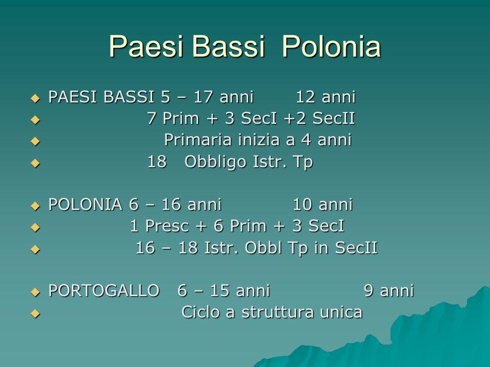 Paesi Bassi Polonia PAESI BASSI 5 – 17 anni 12 anni PAESI BASSI 5 – 17 anni 12 anni 7 Prim + 3 SecI +2 SecII 7 Prim + 3 SecI +2 SecII Primaria inizia