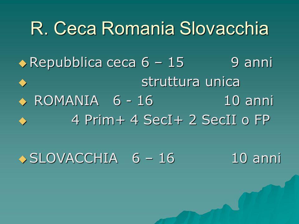 R. Ceca Romania Slovacchia Repubblica ceca 6 – 15 9 anni Repubblica ceca 6 – 15 9 anni struttura unica struttura unica ROMANIA 6 - 16 10 anni ROMANIA
