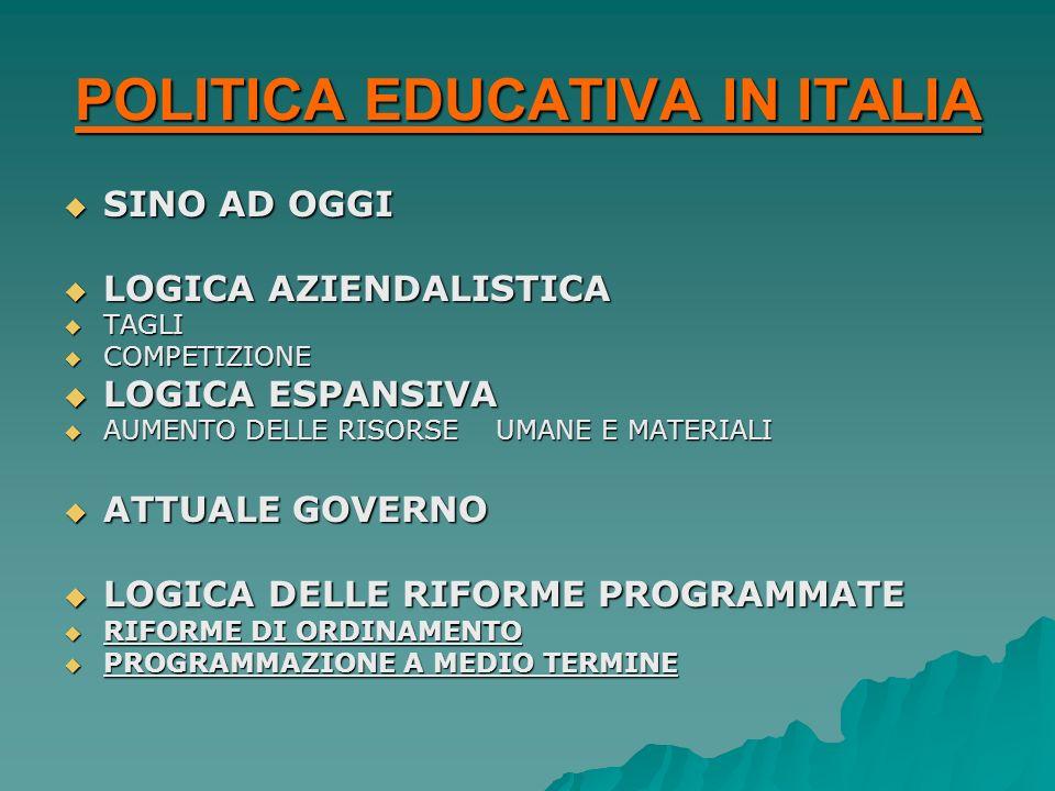 POLITICA EDUCATIVA IN ITALIA SINO AD OGGI SINO AD OGGI LOGICA AZIENDALISTICA LOGICA AZIENDALISTICA TAGLI TAGLI COMPETIZIONE COMPETIZIONE LOGICA ESPANS