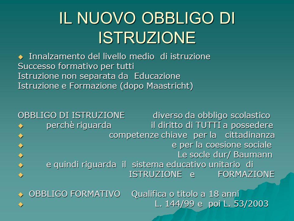 IL NUOVO OBBLIGO DI ISTRUZIONE Innalzamento del livello medio di istruzione Innalzamento del livello medio di istruzione Successo formativo per tutti