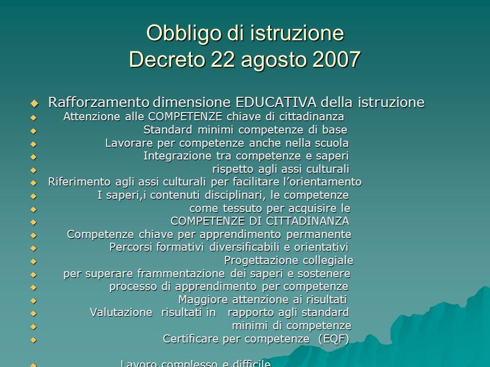 Obbligo di istruzione Decreto 22 agosto 2007 Rafforzamento dimensione EDUCATIVA della istruzione Rafforzamento dimensione EDUCATIVA della istruzione A