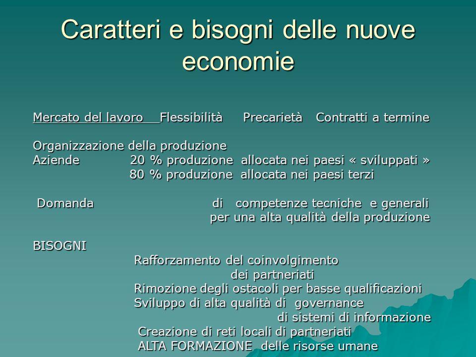 Caratteri e bisogni delle nuove economie Mercato del lavoro Flessibilità Precarietà Contratti a termine Organizzazione della produzione Aziende 20 % p