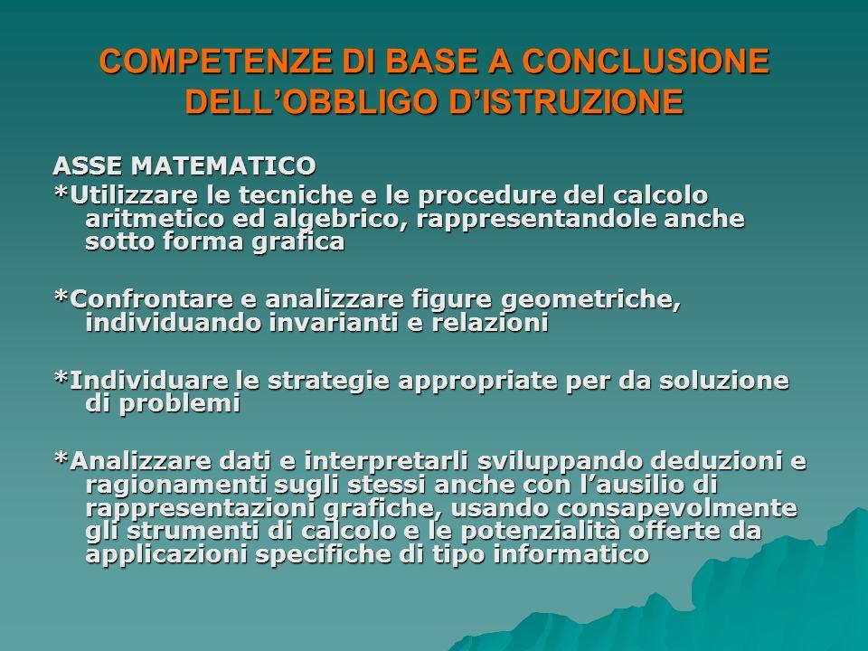 COMPETENZE DI BASE A CONCLUSIONE DELLOBBLIGO DISTRUZIONE ASSE MATEMATICO *Utilizzare le tecniche e le procedure del calcolo aritmetico ed algebrico, r