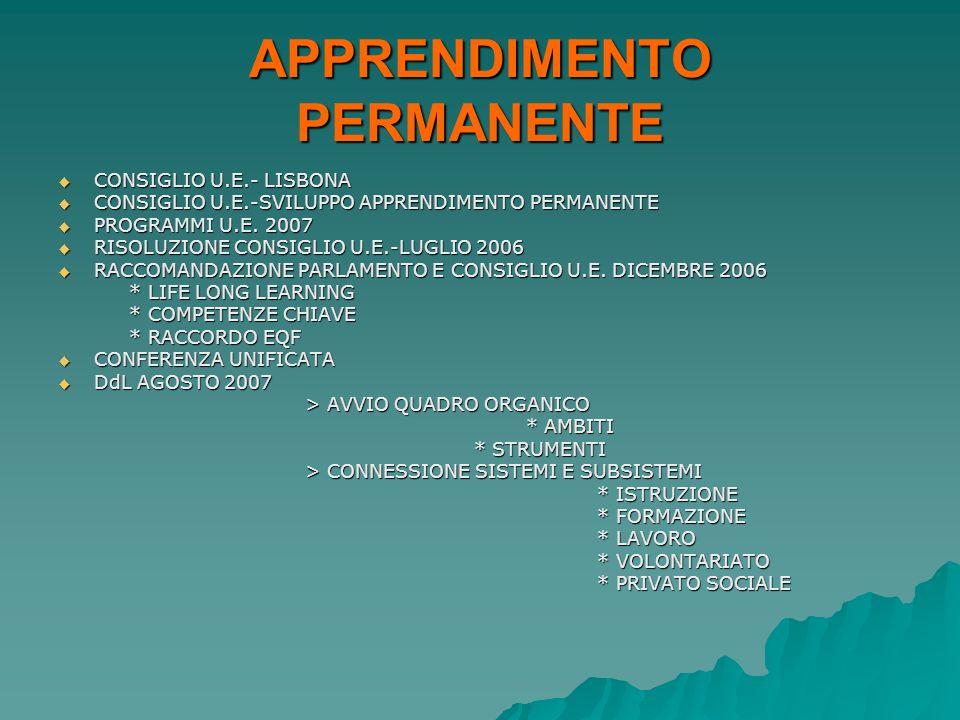 APPRENDIMENTO PERMANENTE CONSIGLIO U.E.- LISBONA CONSIGLIO U.E.- LISBONA CONSIGLIO U.E.-SVILUPPO APPRENDIMENTO PERMANENTE CONSIGLIO U.E.-SVILUPPO APPR