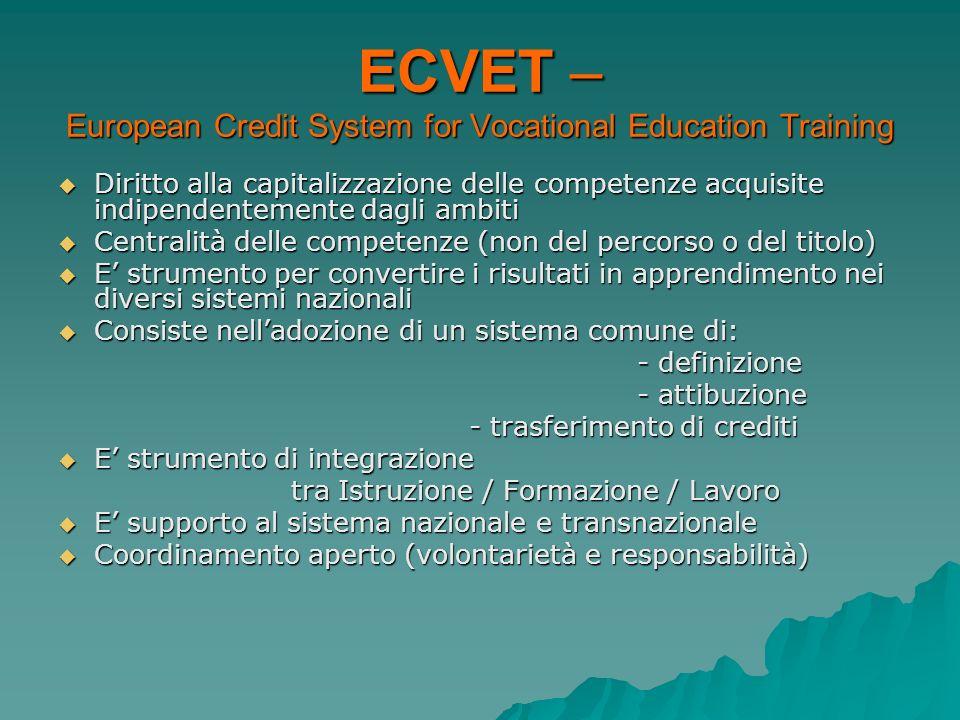 ECVET – European Credit System for Vocational Education Training Diritto alla capitalizzazione delle competenze acquisite indipendentemente dagli ambi