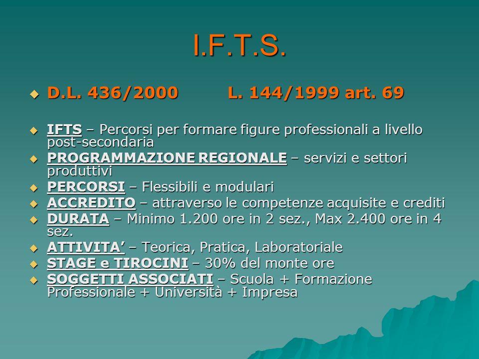 I.F.T.S. D.L. 436/2000 L. 144/1999 art. 69 D.L. 436/2000 L. 144/1999 art. 69 IFTS – Percorsi per formare figure professionali a livello post-secondari