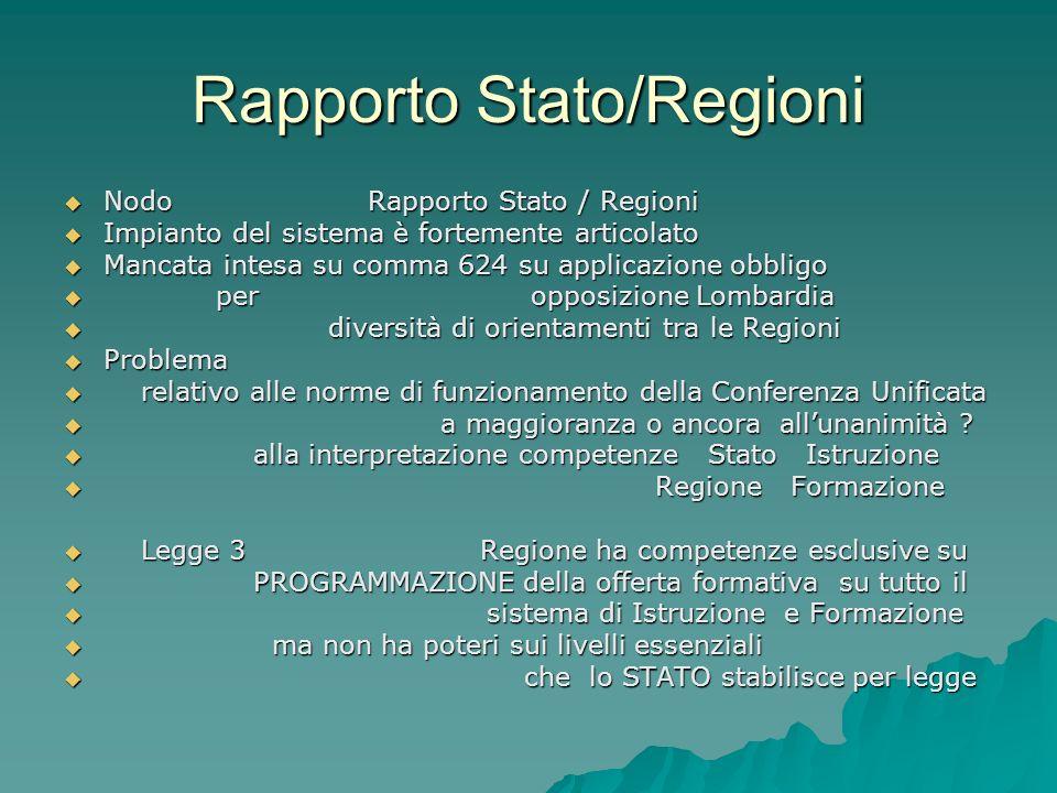 Rapporto Stato/Regioni Nodo Rapporto Stato / Regioni Nodo Rapporto Stato / Regioni Impianto del sistema è fortemente articolato Impianto del sistema è