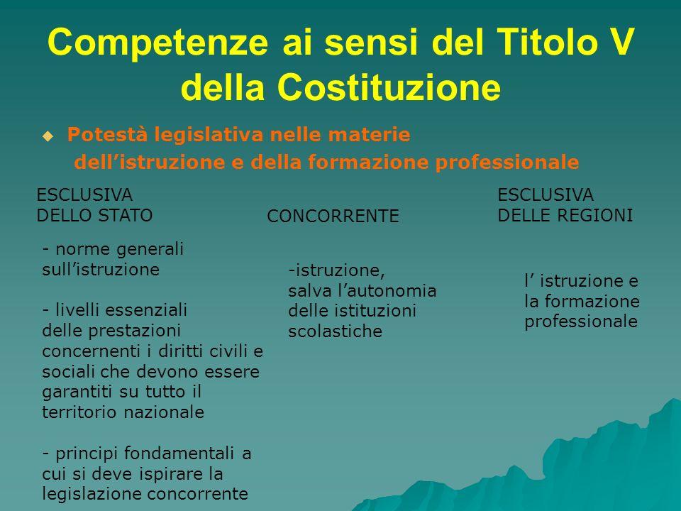 Competenze ai sensi del Titolo V della Costituzione Potestà legislativa nelle materie dellistruzione e della formazione professionale ESCLUSIVA DELLO