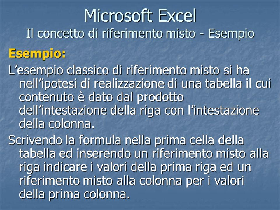 Microsoft Excel Il concetto di riferimento misto - Esempio Esempio: Lesempio classico di riferimento misto si ha nellipotesi di realizzazione di una t