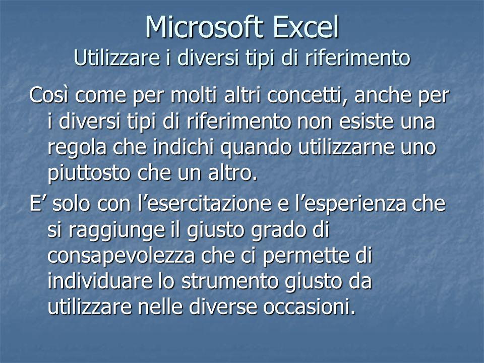 Microsoft Excel Utilizzare i diversi tipi di riferimento Così come per molti altri concetti, anche per i diversi tipi di riferimento non esiste una re